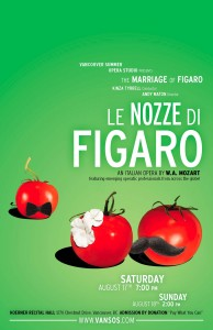 Le Nozze di Figaro (2013)
